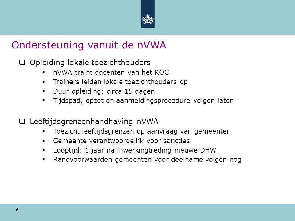 Ondersteuning vanuit de nVWA
