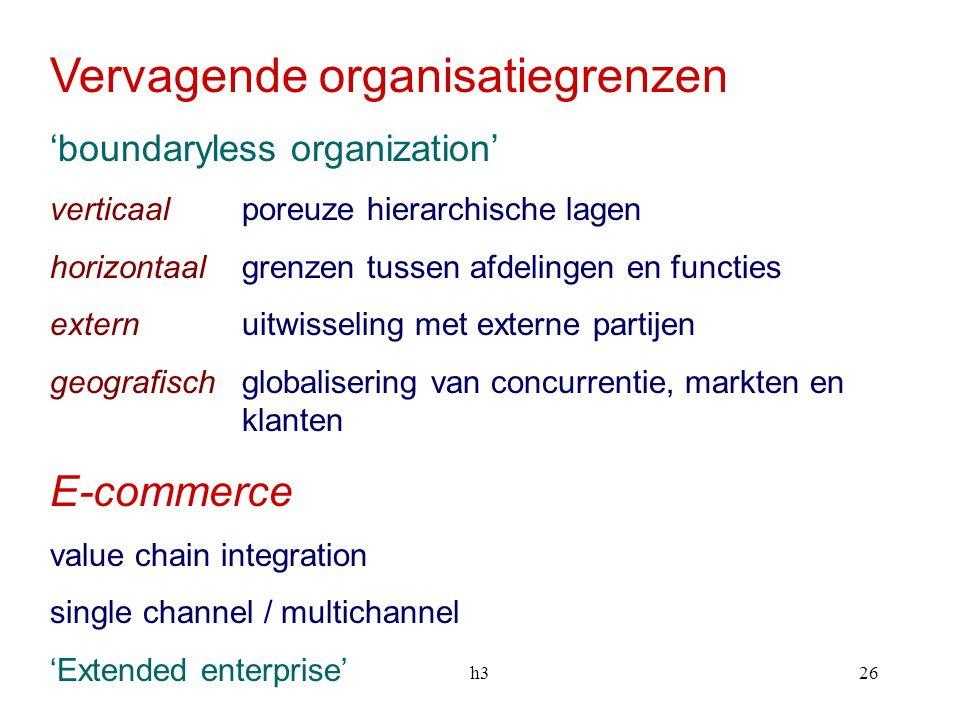 Vervagende organisatiegrenzen