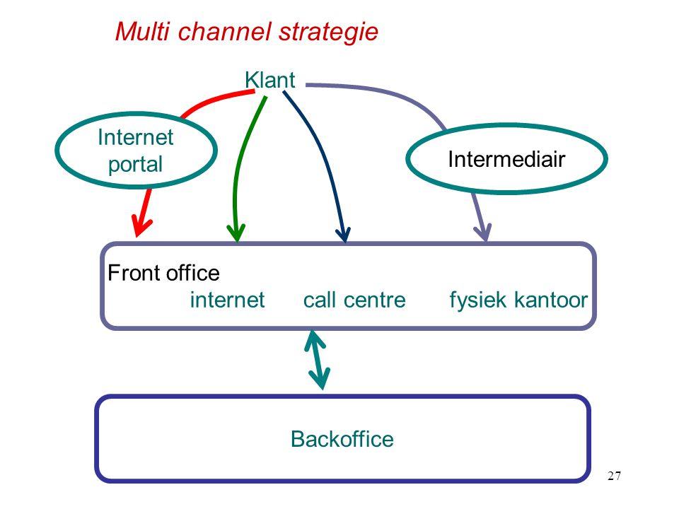 internet call centre fysiek kantoor