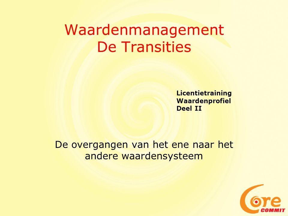 Waardenmanagement De Transities