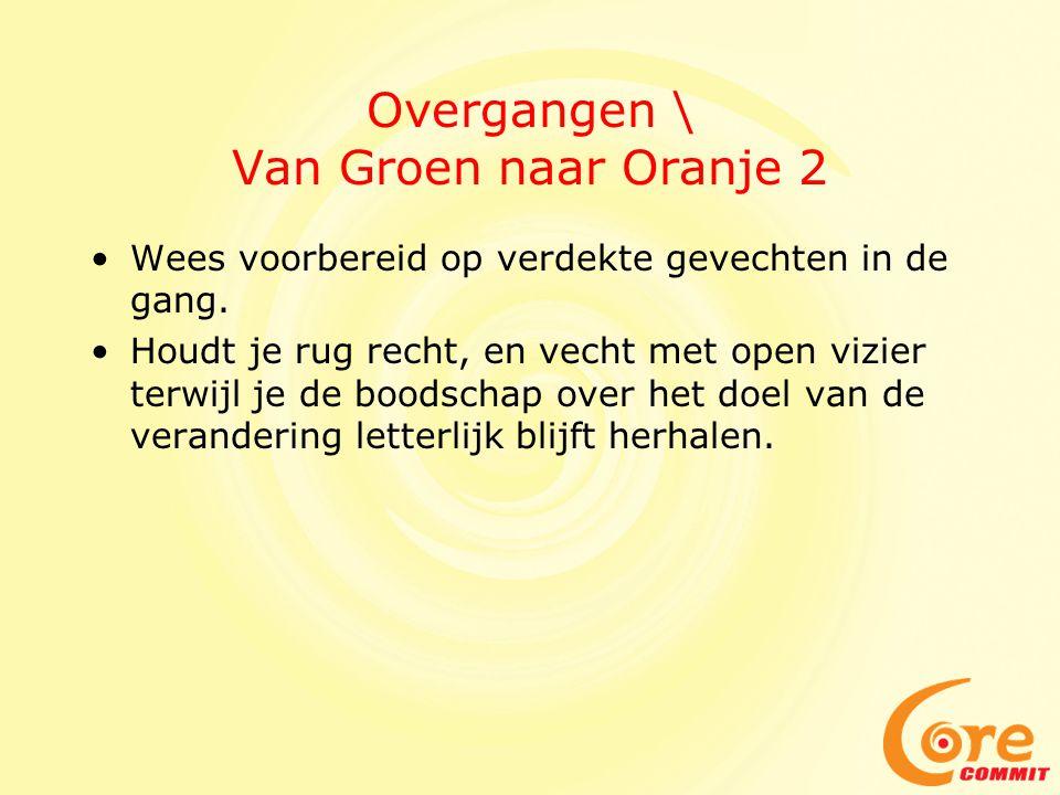 Overgangen \ Van Groen naar Oranje 2
