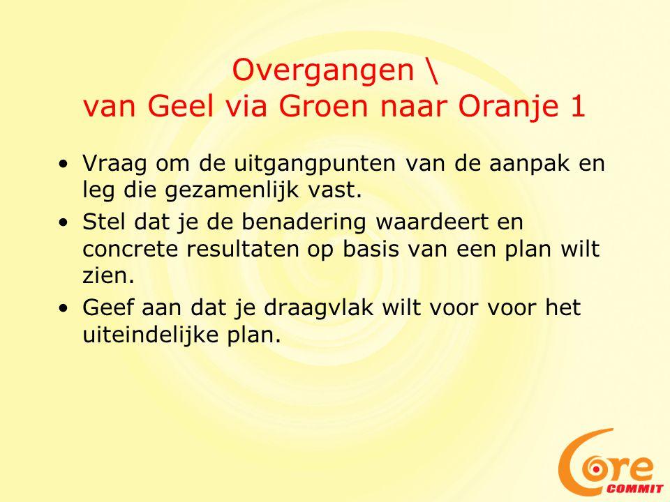 Overgangen \ van Geel via Groen naar Oranje 1