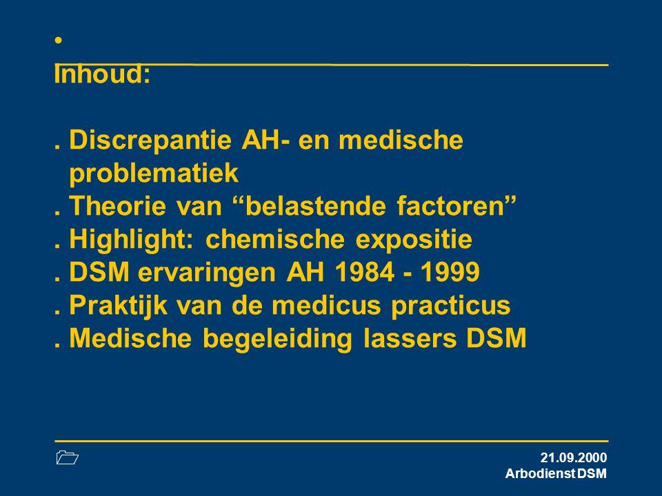 Inhoud:. Discrepantie AH- en medische problematiek