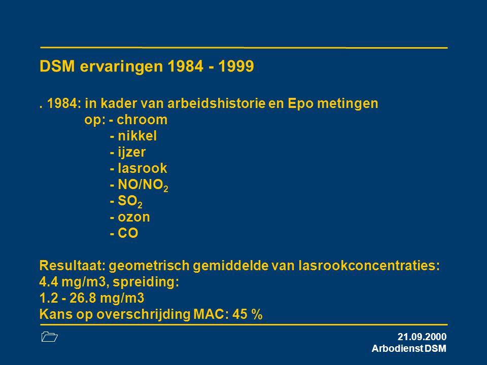 DSM ervaringen 1984 - 1999 . 1984: in kader van arbeidshistorie en Epo metingen op: - chroom - nikkel - ijzer - lasrook - NO/NO2 - SO2 - ozon - CO Resultaat: geometrisch gemiddelde van lasrookconcentraties: 4.4 mg/m3, spreiding: 1.2 - 26.8 mg/m3 Kans op overschrijding MAC: 45 %