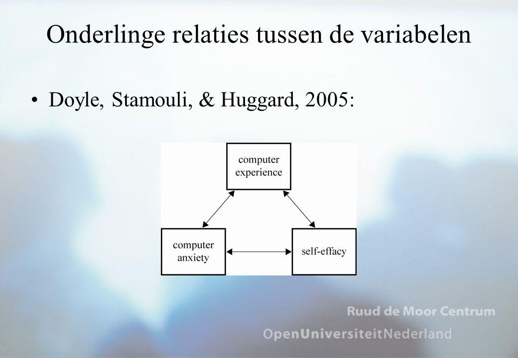 Onderlinge relaties tussen de variabelen