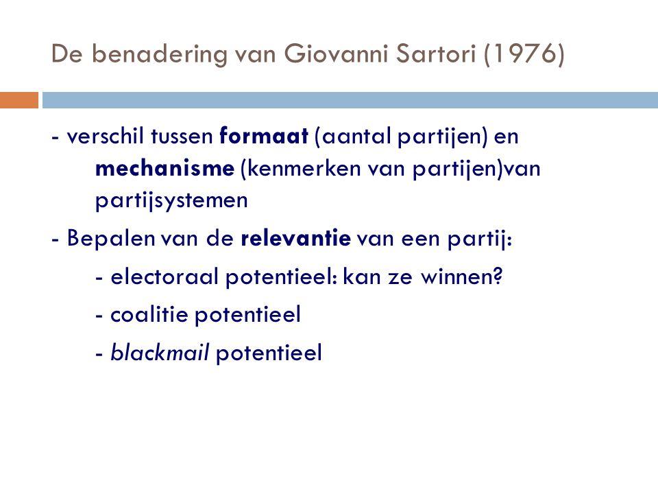 De benadering van Giovanni Sartori (1976)