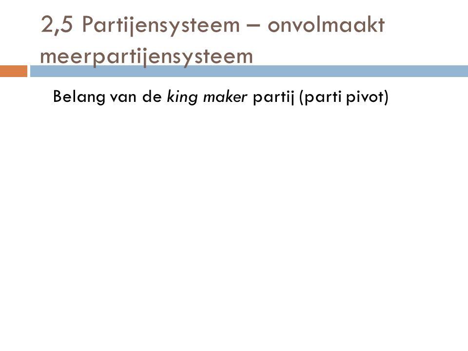 2,5 Partijensysteem – onvolmaakt meerpartijensysteem