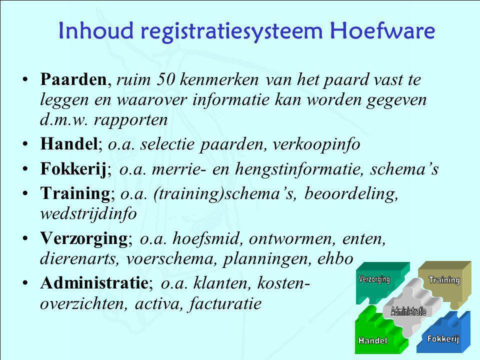 Inhoud registratiesysteem Hoefware