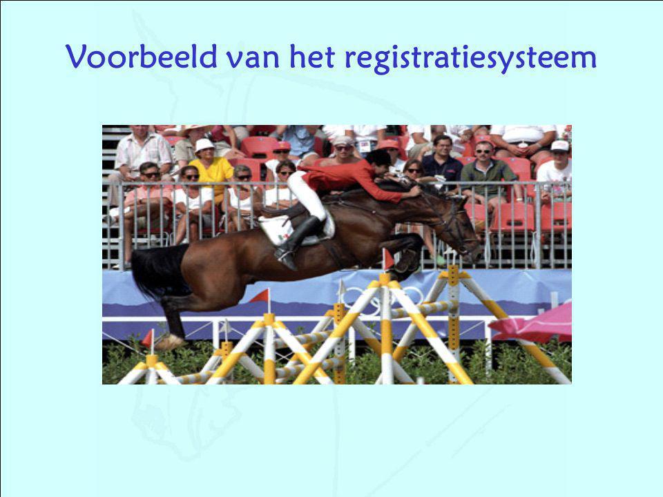 Voorbeeld van het registratiesysteem