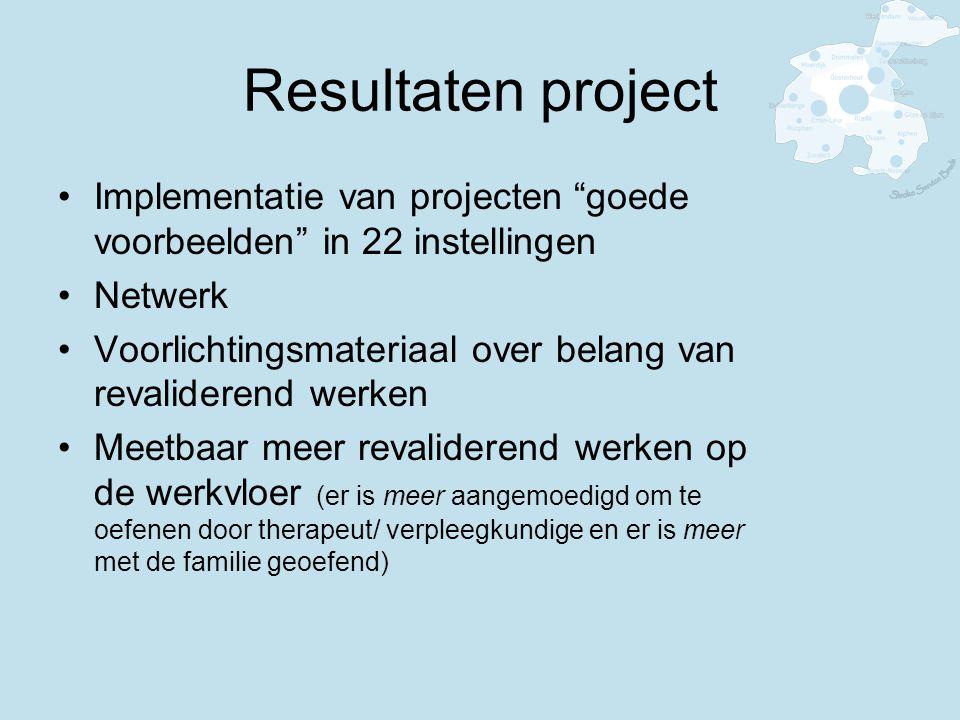 Resultaten project Implementatie van projecten goede voorbeelden in 22 instellingen. Netwerk.