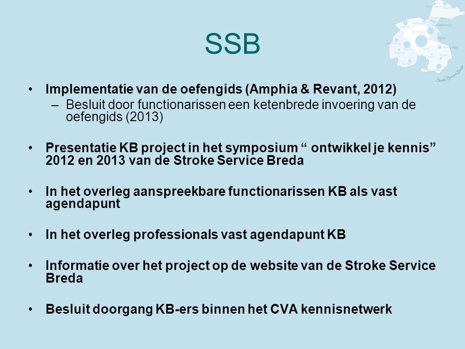 SSB Implementatie van de oefengids (Amphia & Revant, 2012)