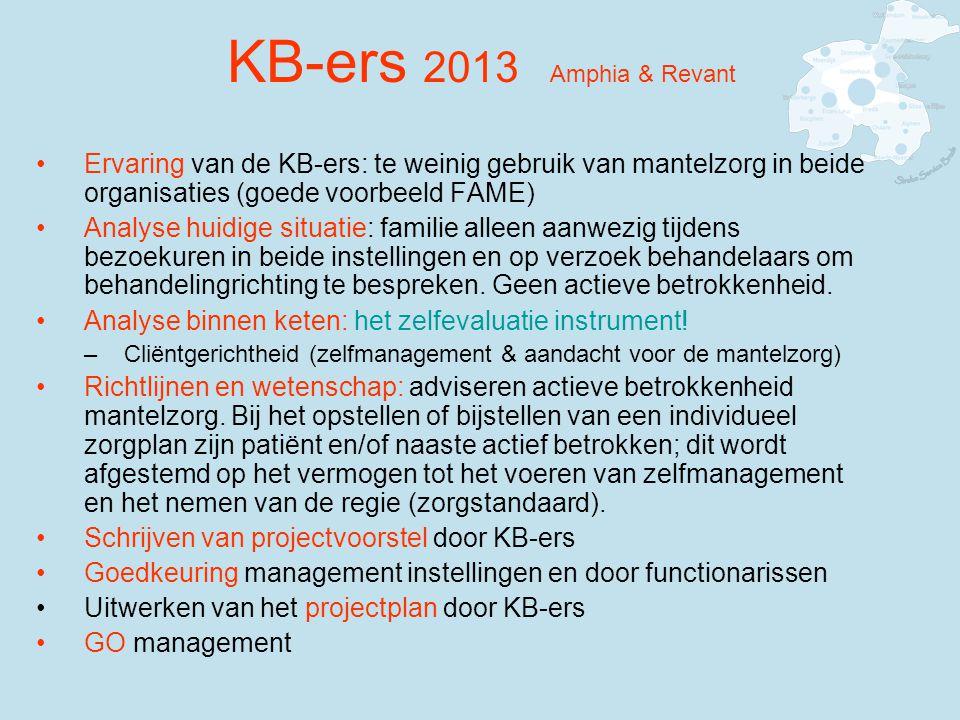 KB-ers 2013 Amphia & Revant Ervaring van de KB-ers: te weinig gebruik van mantelzorg in beide organisaties (goede voorbeeld FAME)