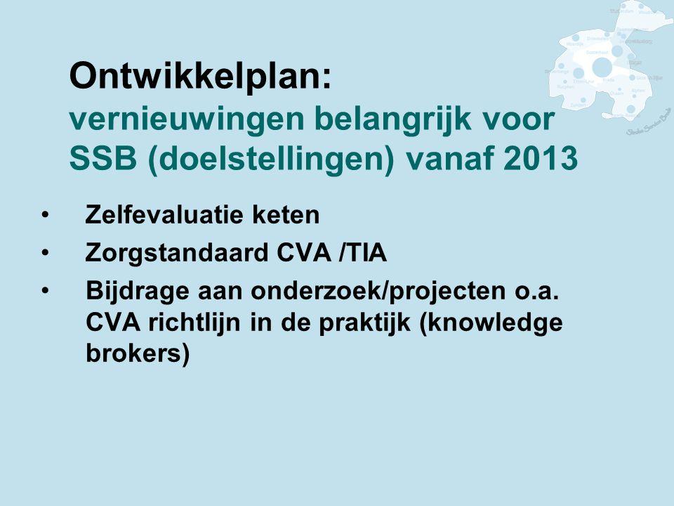 Ontwikkelplan: vernieuwingen belangrijk voor SSB (doelstellingen) vanaf 2013