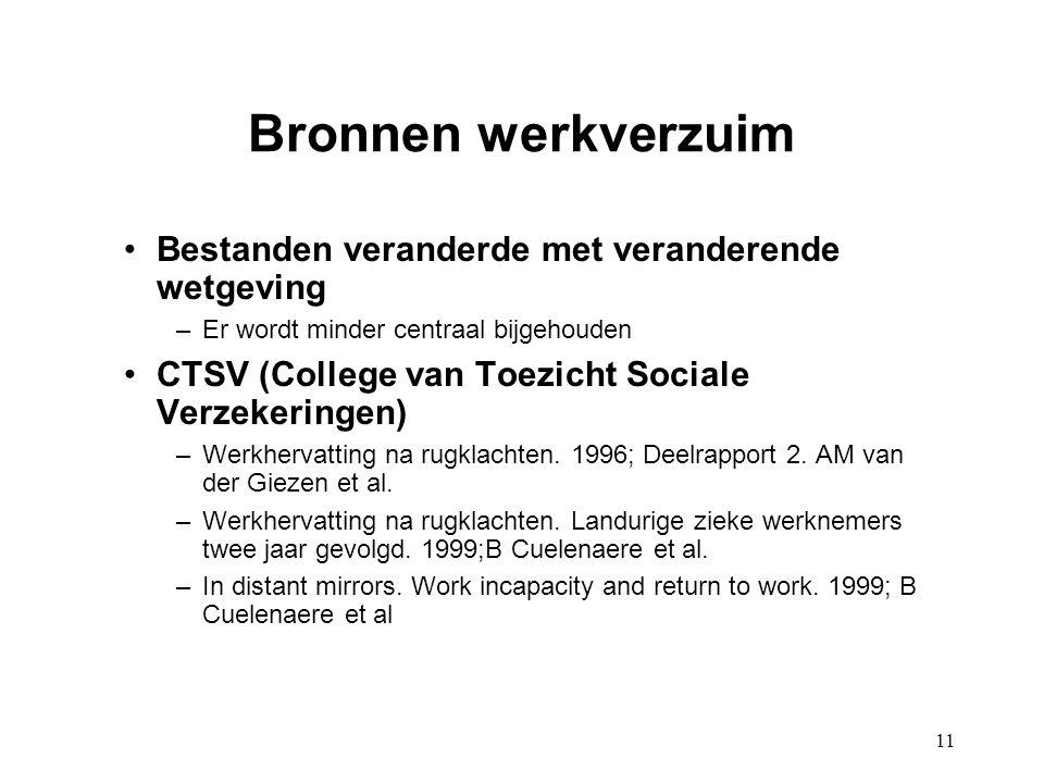 Bronnen werkverzuim Bestanden veranderde met veranderende wetgeving