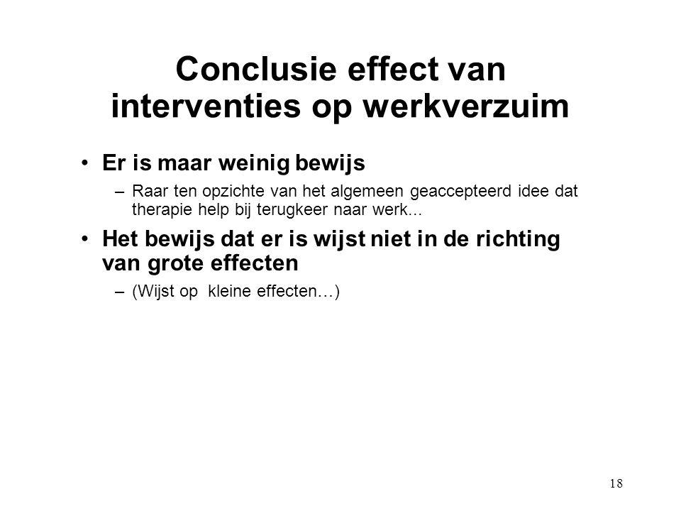 Conclusie effect van interventies op werkverzuim