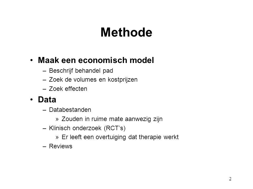 Methode Maak een economisch model Data Beschrijf behandel pad