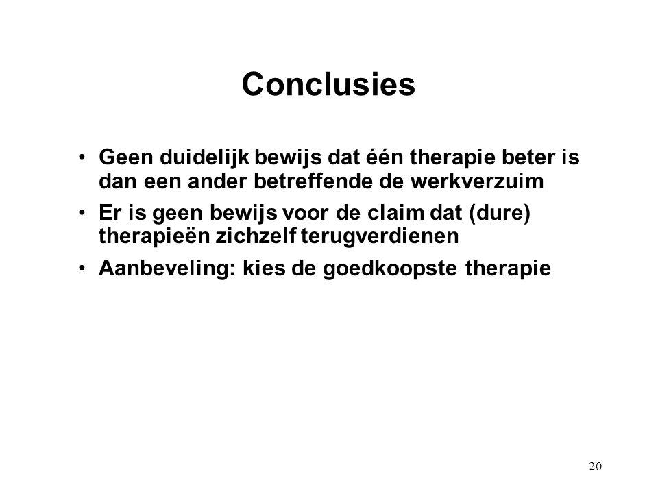 Conclusies Geen duidelijk bewijs dat één therapie beter is dan een ander betreffende de werkverzuim.