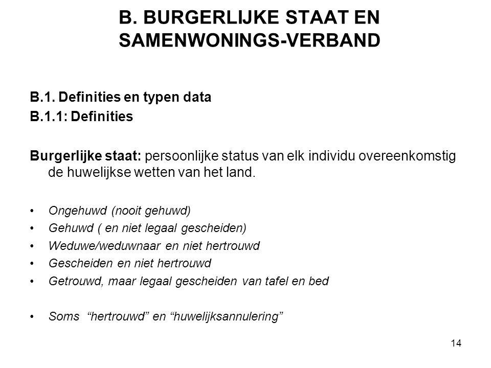 B. BURGERLIJKE STAAT EN SAMENWONINGS-VERBAND