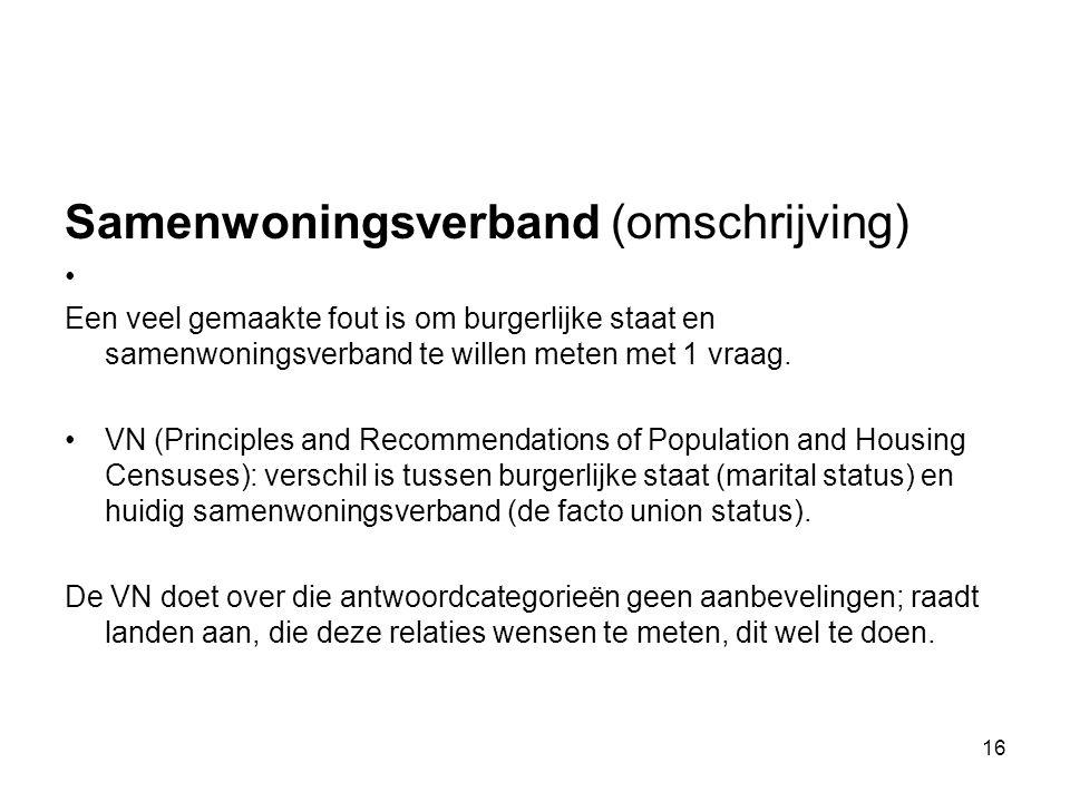 Samenwoningsverband (omschrijving)