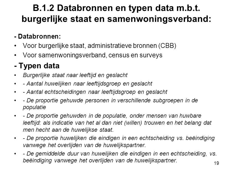 B. 1. 2 Databronnen en typen data m. b. t