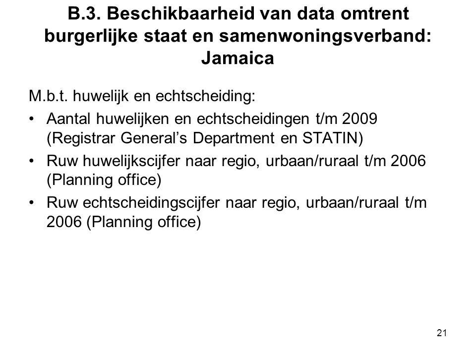 B.3. Beschikbaarheid van data omtrent burgerlijke staat en samenwoningsverband: Jamaica