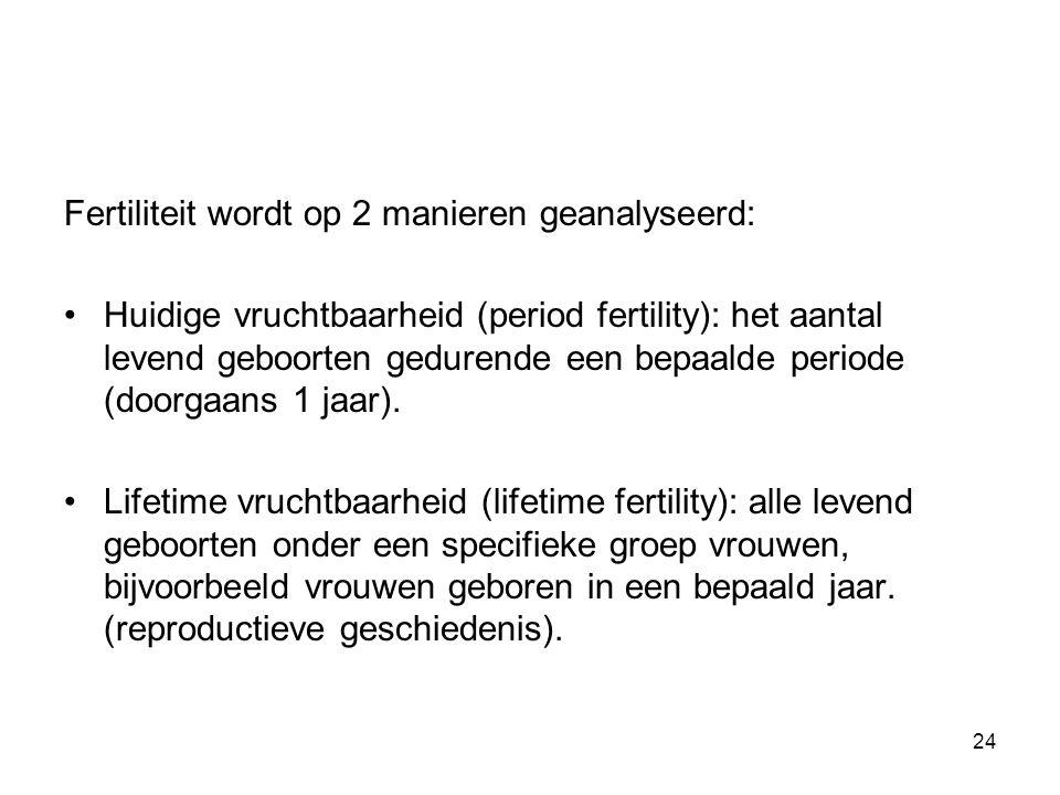Fertiliteit wordt op 2 manieren geanalyseerd: