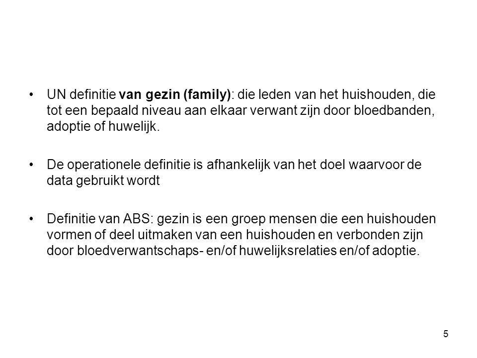 UN definitie van gezin (family): die leden van het huishouden, die tot een bepaald niveau aan elkaar verwant zijn door bloedbanden, adoptie of huwelijk.