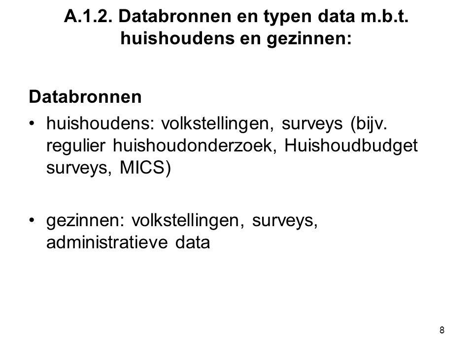 A.1.2. Databronnen en typen data m.b.t. huishoudens en gezinnen: