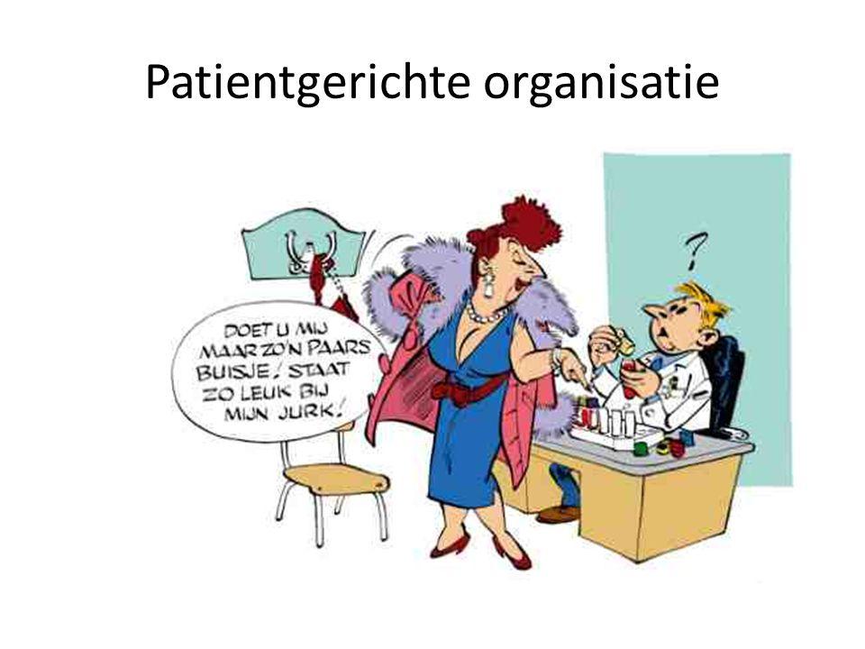Patientgerichte organisatie