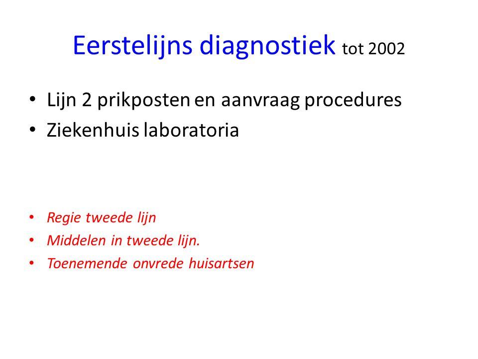 Eerstelijns diagnostiek tot 2002