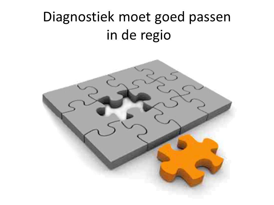Diagnostiek moet goed passen in de regio