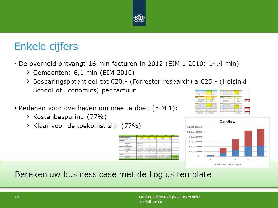 Enkele cijfers Bereken uw business case met de Logius template