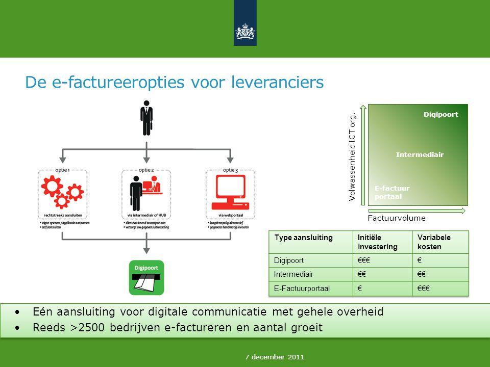 De e-factureeropties voor leveranciers