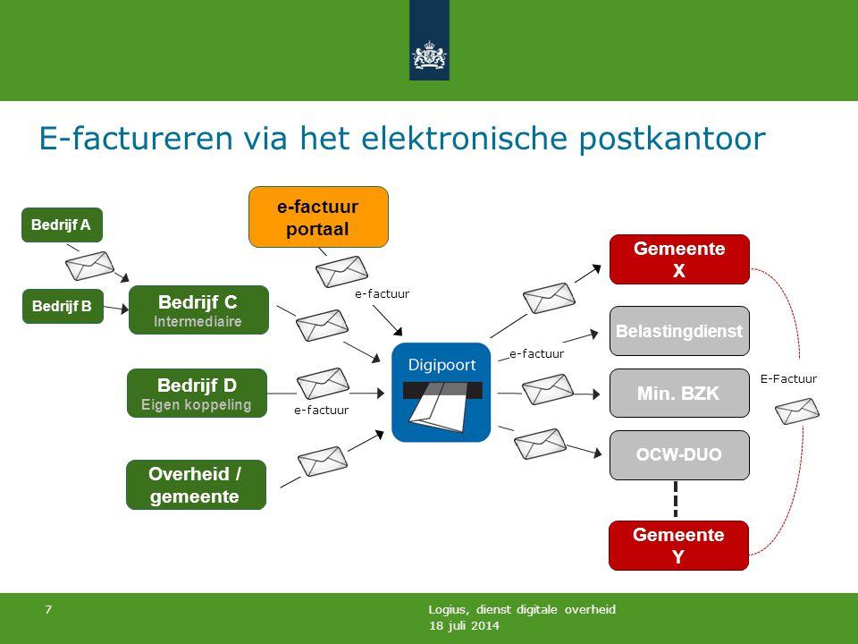 E-factureren via het elektronische postkantoor