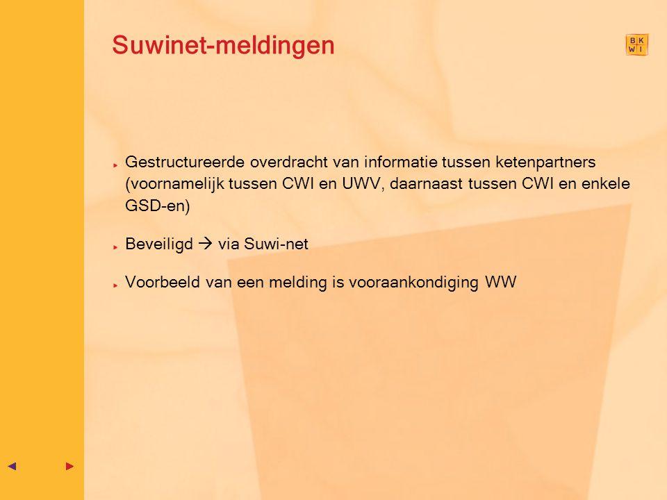 Suwinet-meldingen