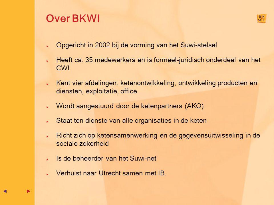 Over BKWI Opgericht in 2002 bij de vorming van het Suwi-stelsel