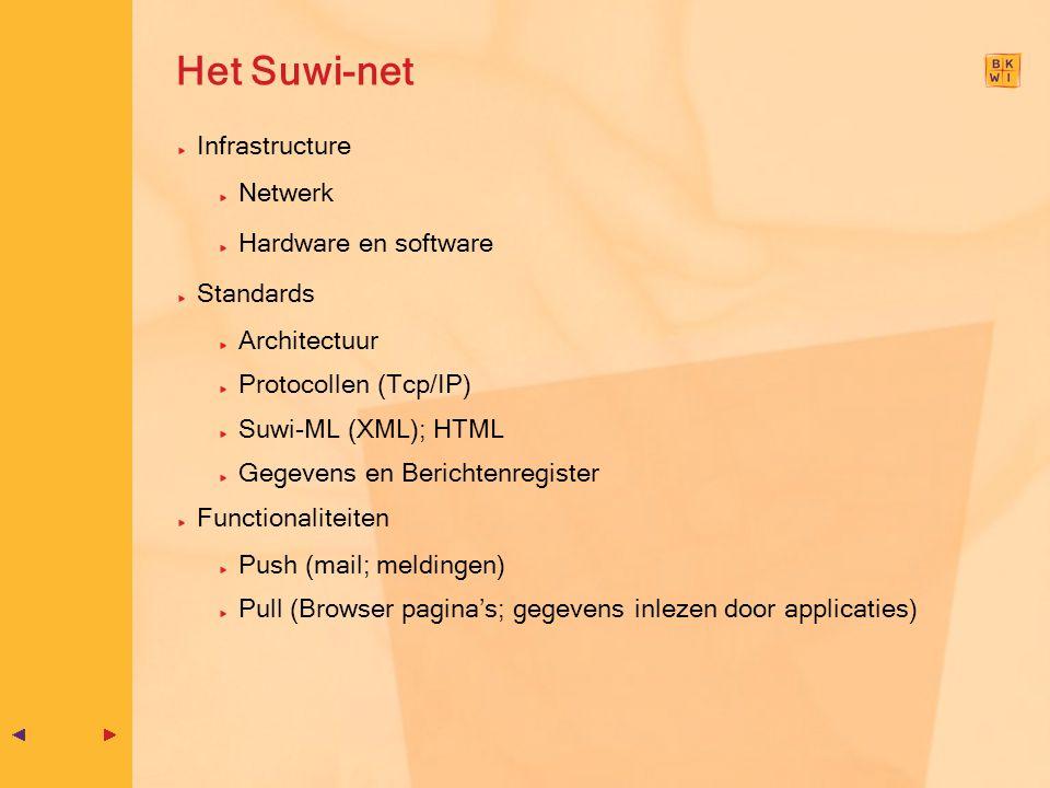 Het Suwi-net Infrastructure Netwerk Hardware en software Standards