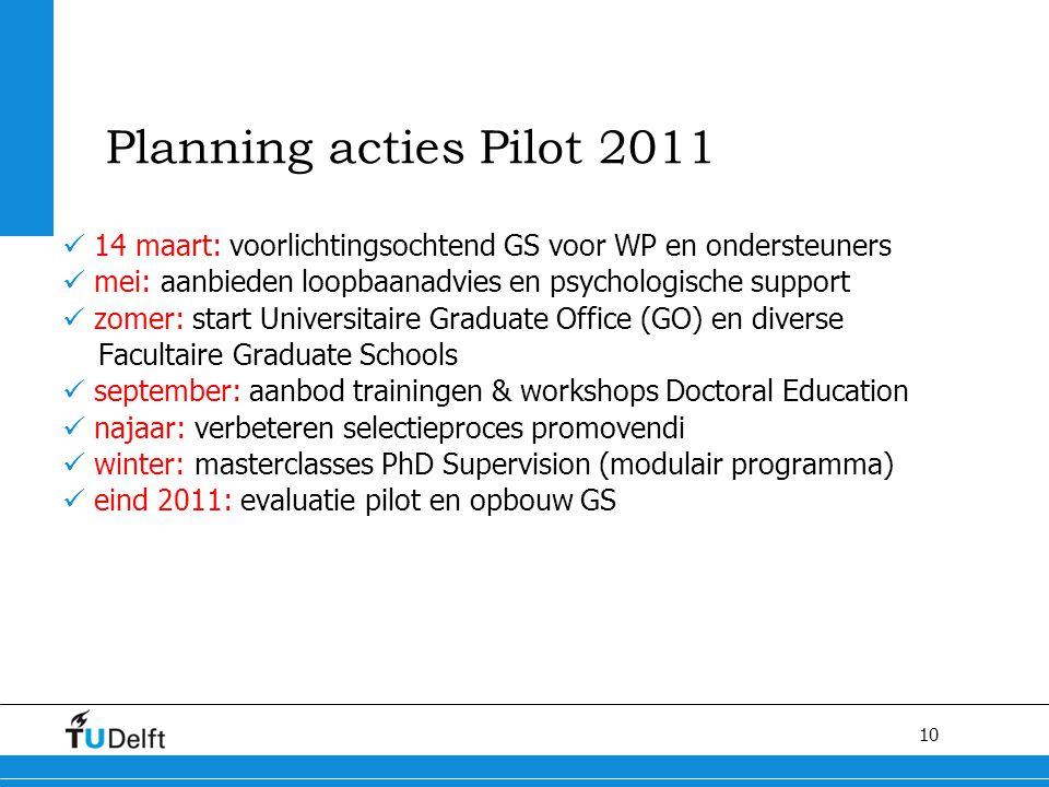 Planning acties Pilot 2011 14 maart: voorlichtingsochtend GS voor WP en ondersteuners. mei: aanbieden loopbaanadvies en psychologische support.