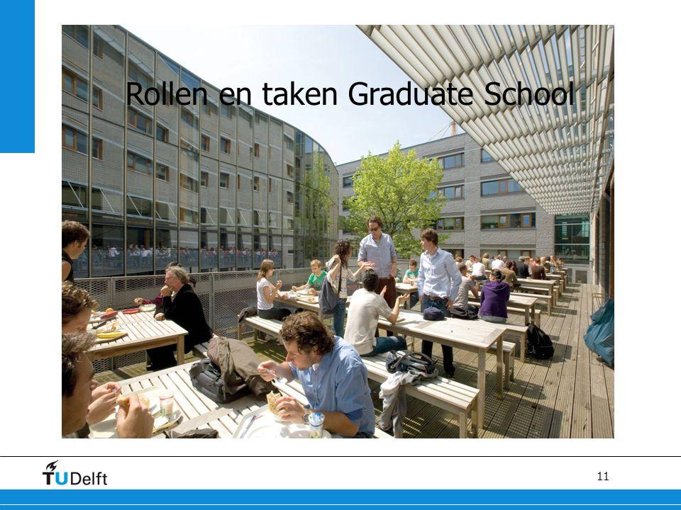 Rollen en taken Graduate School