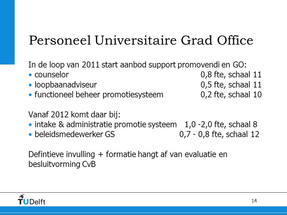 Personeel Universitaire Grad Office