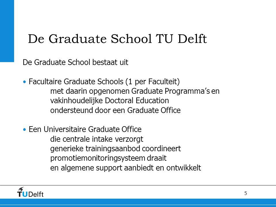De Graduate School TU Delft