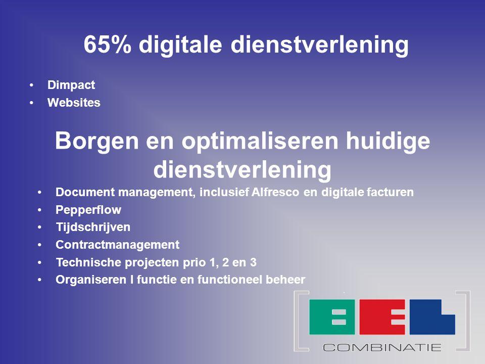 65% digitale dienstverlening