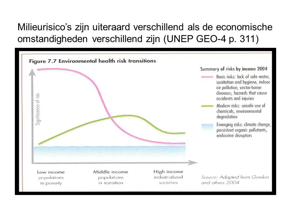 Milieurisico's zijn uiteraard verschillend als de economische omstandigheden verschillend zijn (UNEP GEO-4 p.