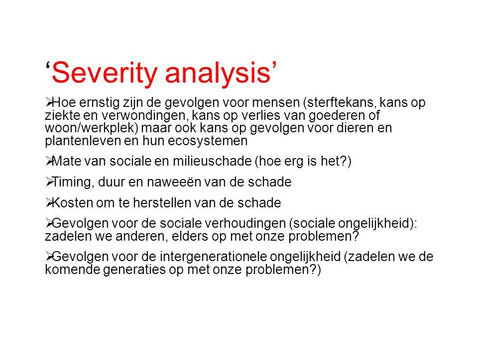 'Severity analysis'