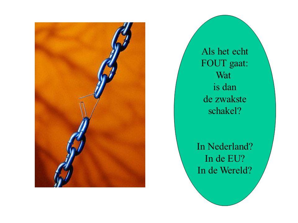 Als het echt FOUT gaat: Wat is dan de zwakste schakel In Nederland In de EU In de Wereld