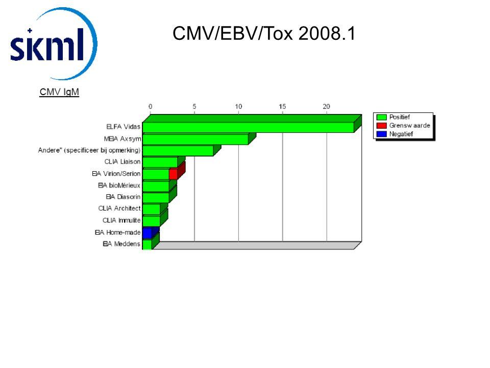 CMV/EBV/Tox 2008.1