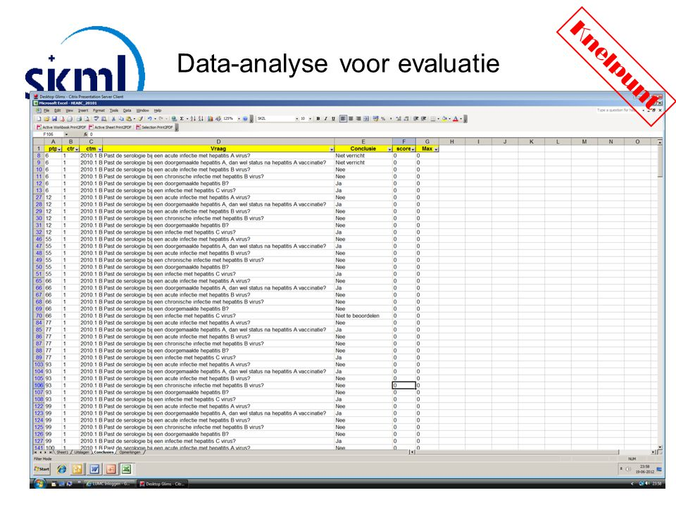 Data-analyse voor evaluatie