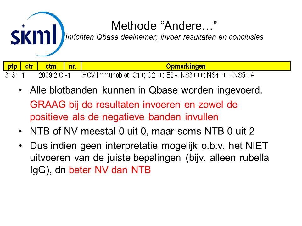Methode Andere… Inrichten Qbase deelnemer; invoer resultaten en conclusies