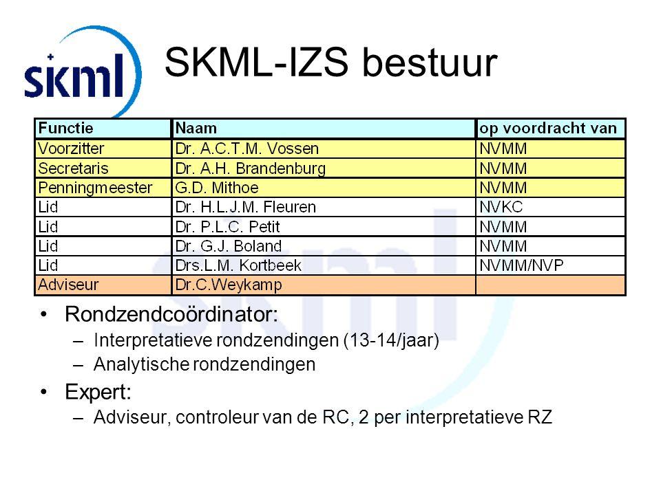 SKML-IZS bestuur Rondzendcoördinator: Expert: