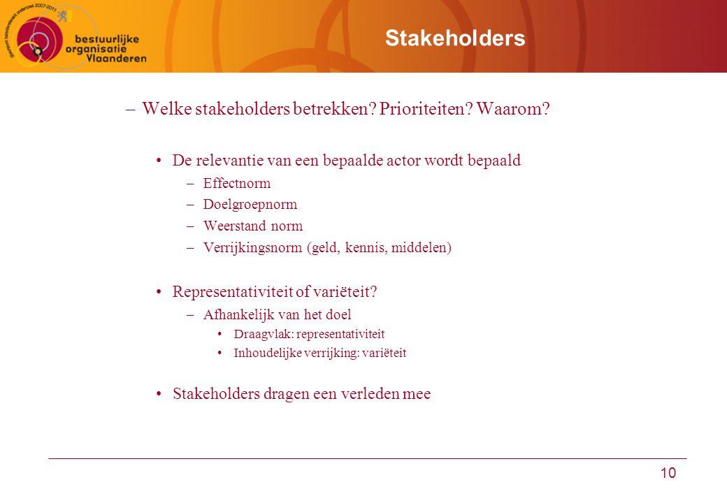 Stakeholders Welke stakeholders betrekken Prioriteiten Waarom
